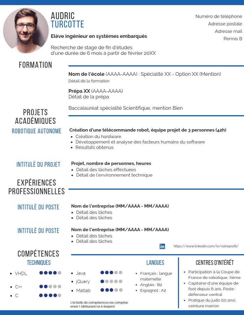 Comment ajouter de l'originalité dans un CV ? Se démarquer ...