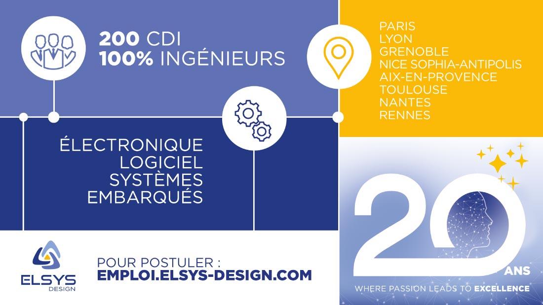 Recrutements d'ingénieurs chez ELSYS Design en 2020